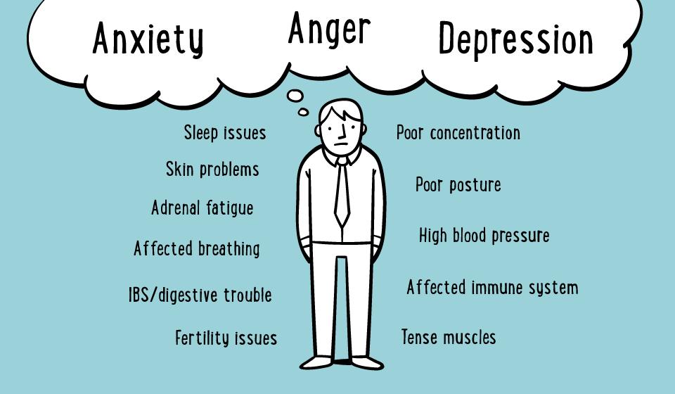 Modern man stress